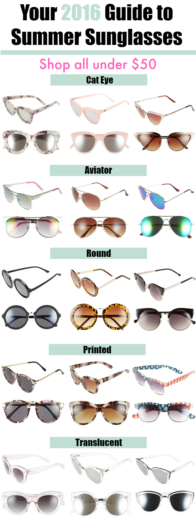 Your 2016 Guide To Summer Sunglasses via @southernflairblog | Cat Eye, Round Lens, Aviator, Translucent, and Printed Rims perfect for this summer!