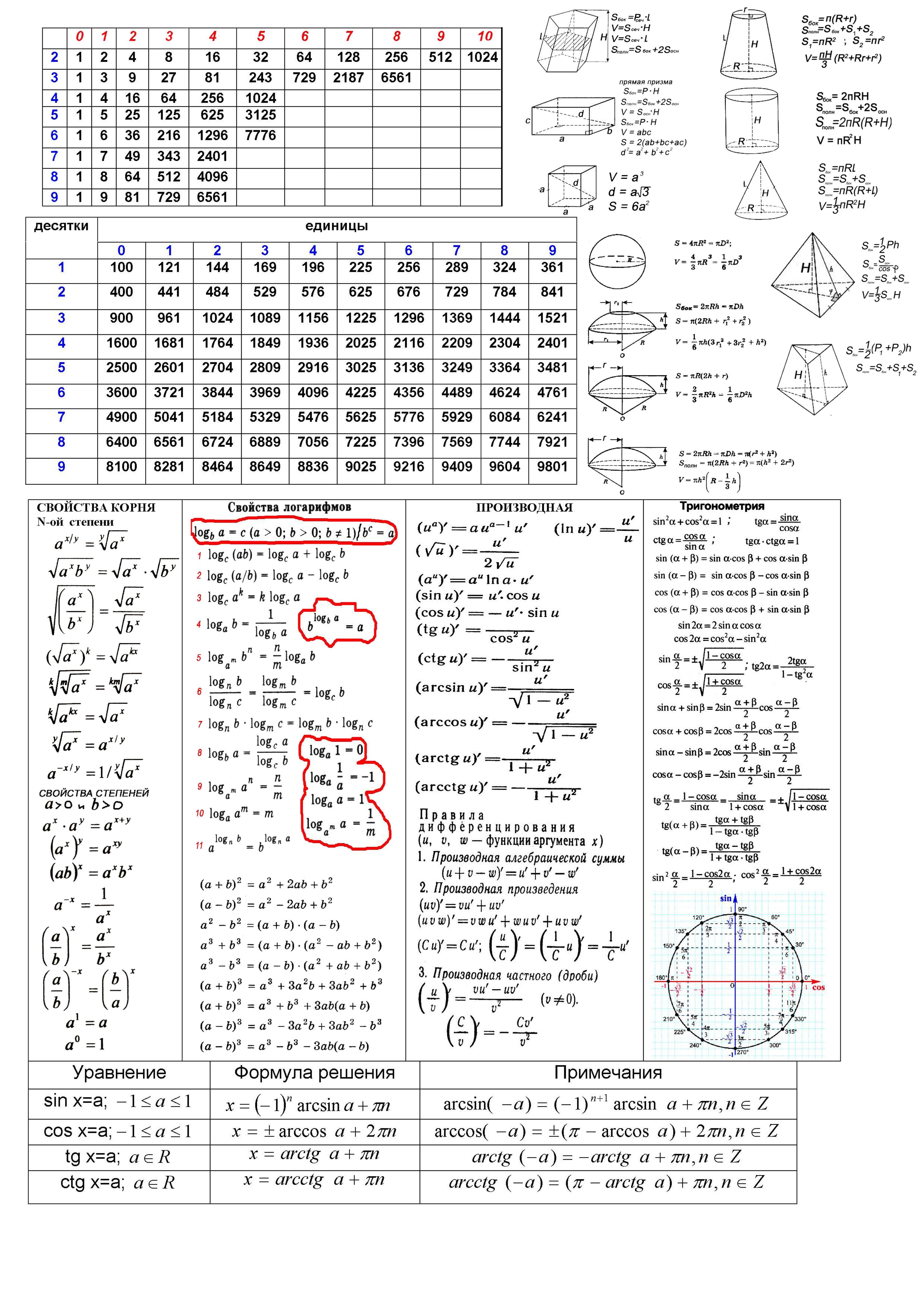 Гдз по алгебре 1000 шпаргалок