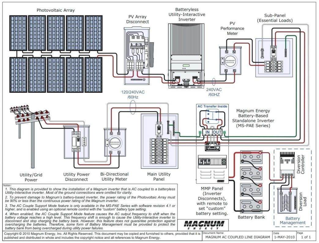 Solar Power Diagram Pv System Wiring Design Services Renewable In