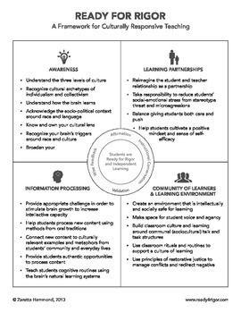 Free Cultural Responsive Teaching Handout Teaching Responsive Classroom Teaching Practices