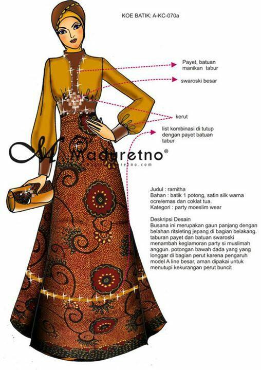 Dress Batik Dress Batik Di 2019 Sketsa Model Pakaian Model Baju