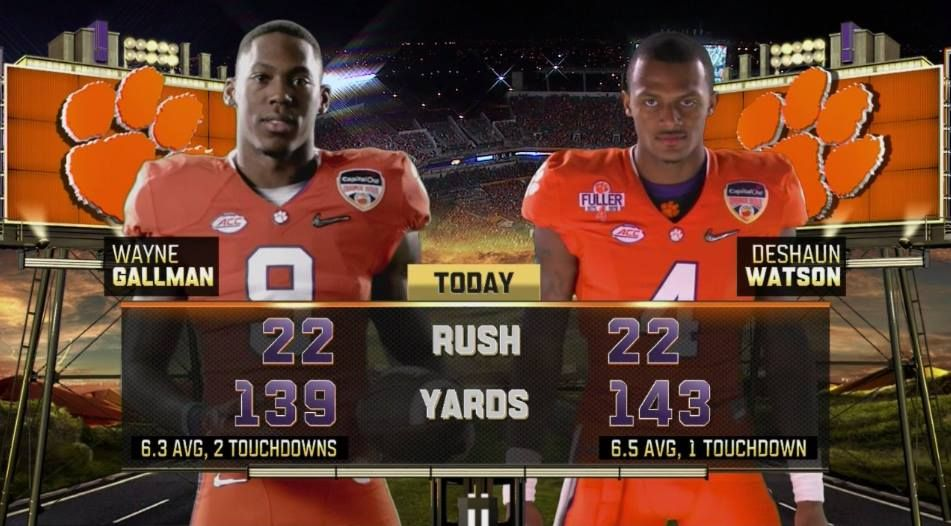 The Clemson ground game tonight: 🔥🔥🔥 12/31/2015 | College ...