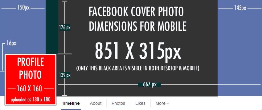 Facebook Cover Photo Dimensions Mobile Updated August 2014
