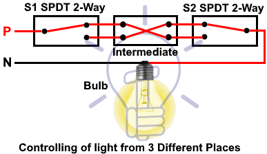 Intermediate Switch 4 Way Switch Construction Working And Uses Electrical Wiring House Wiring Engineering Projects