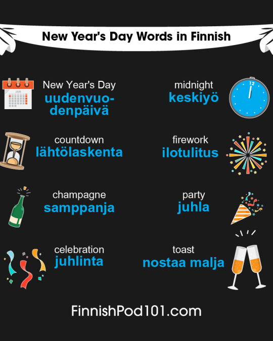 Learning The Finnish Language Is Fun And Easy Finnish Language Words Learn Swedish Online