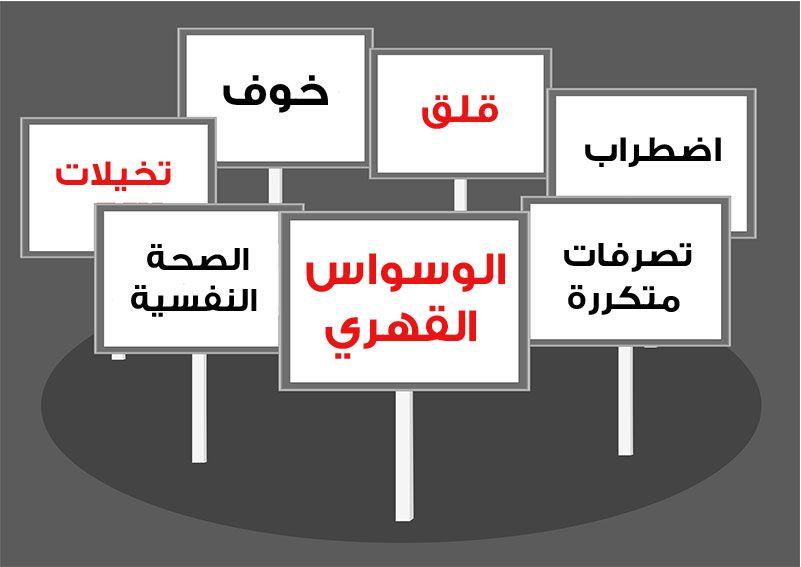 جريدة البداية الجديدة كيف تفك السحر بالطرق الشرعيه Teach Arabic Obsessive Compulsive Disorder Blog Posts
