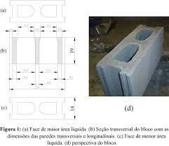 Resultado de imagem para blocos de concreto estrutural dimensões