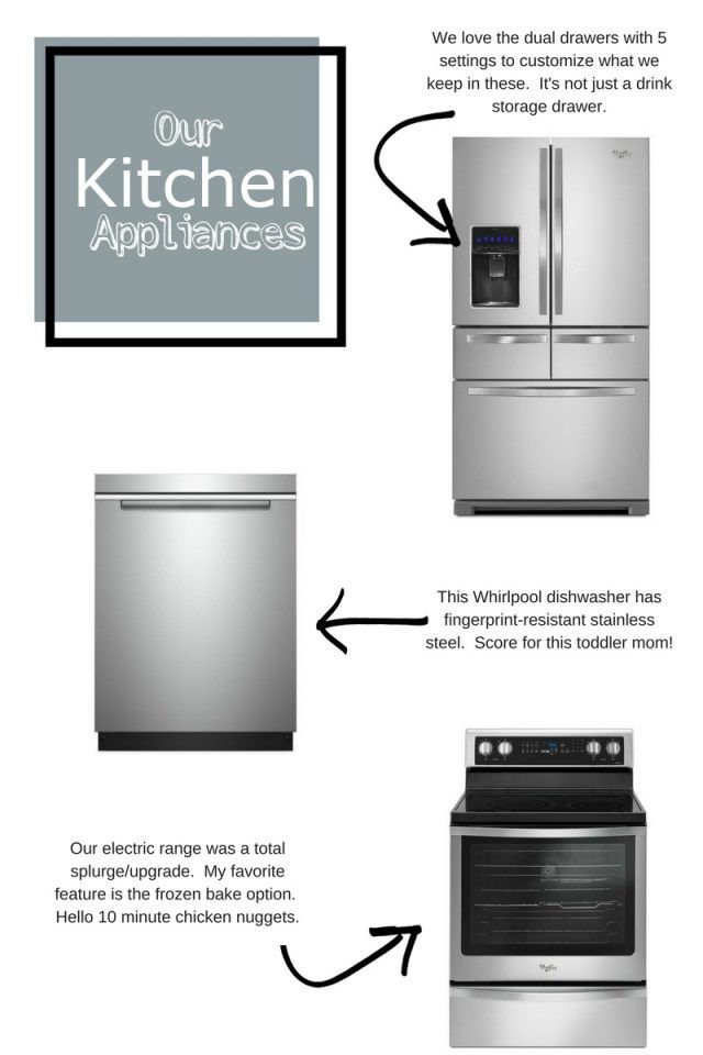 Our Whirlpool Kitchen Appliances | Fogue Faves | Kitchen ...