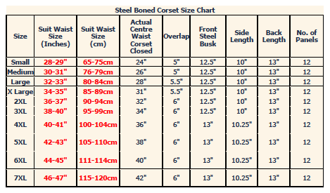 List of synonyms and antonyms of the word corset sizing