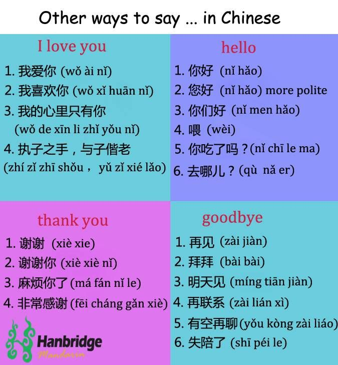 Other Ways To Say I Love You Hello Thank You And Goodbye Look At This Picture It Very Usef Chinese Language Learning Chinese Language Words Chinese Phrases