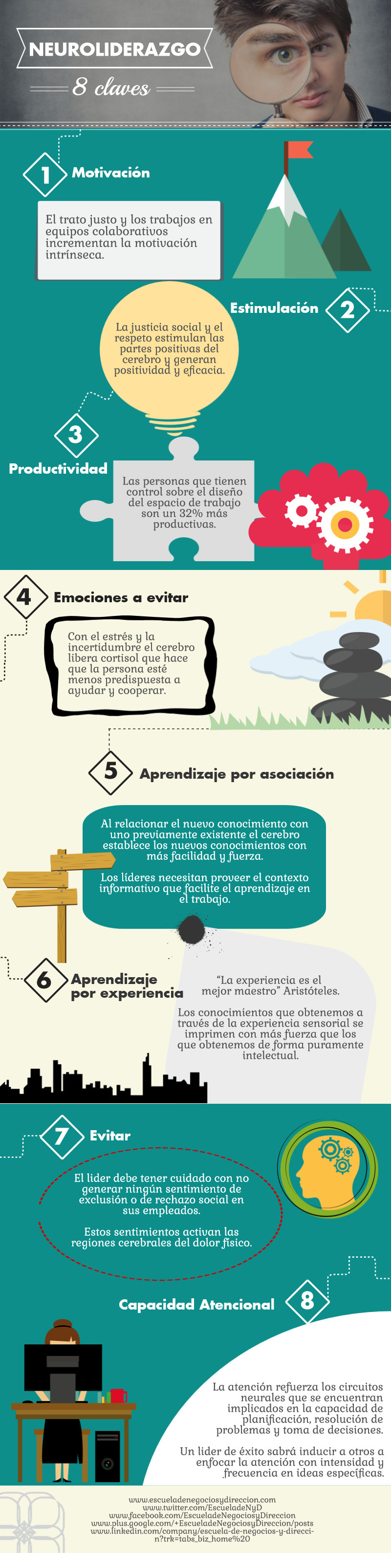 8 claves sobre Neuroliderazgo infografia infographic