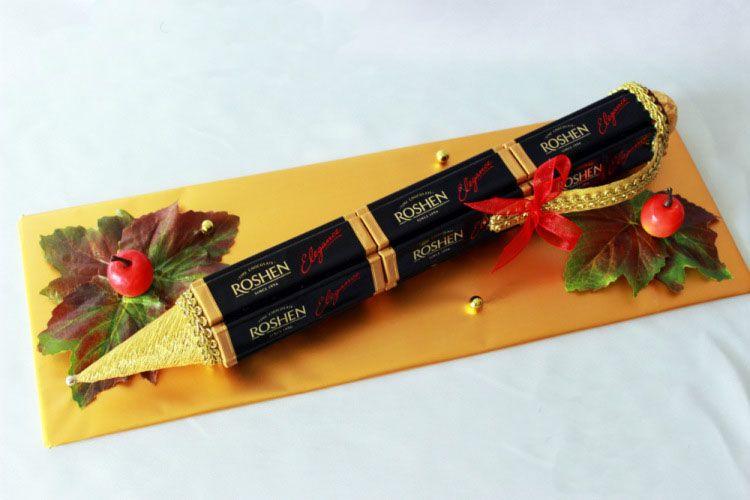 Идеи подарков на день рождения для учителей 36