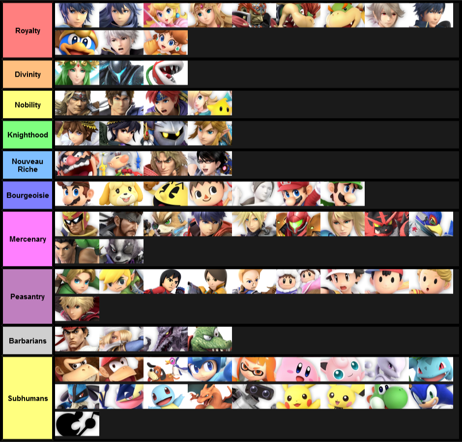 Marth S Social Tier List Smash Ultimate Tier Lists Know Your Meme Smash Bros Funny Super Smash Bros Memes Nintendo Super Smash Bros
