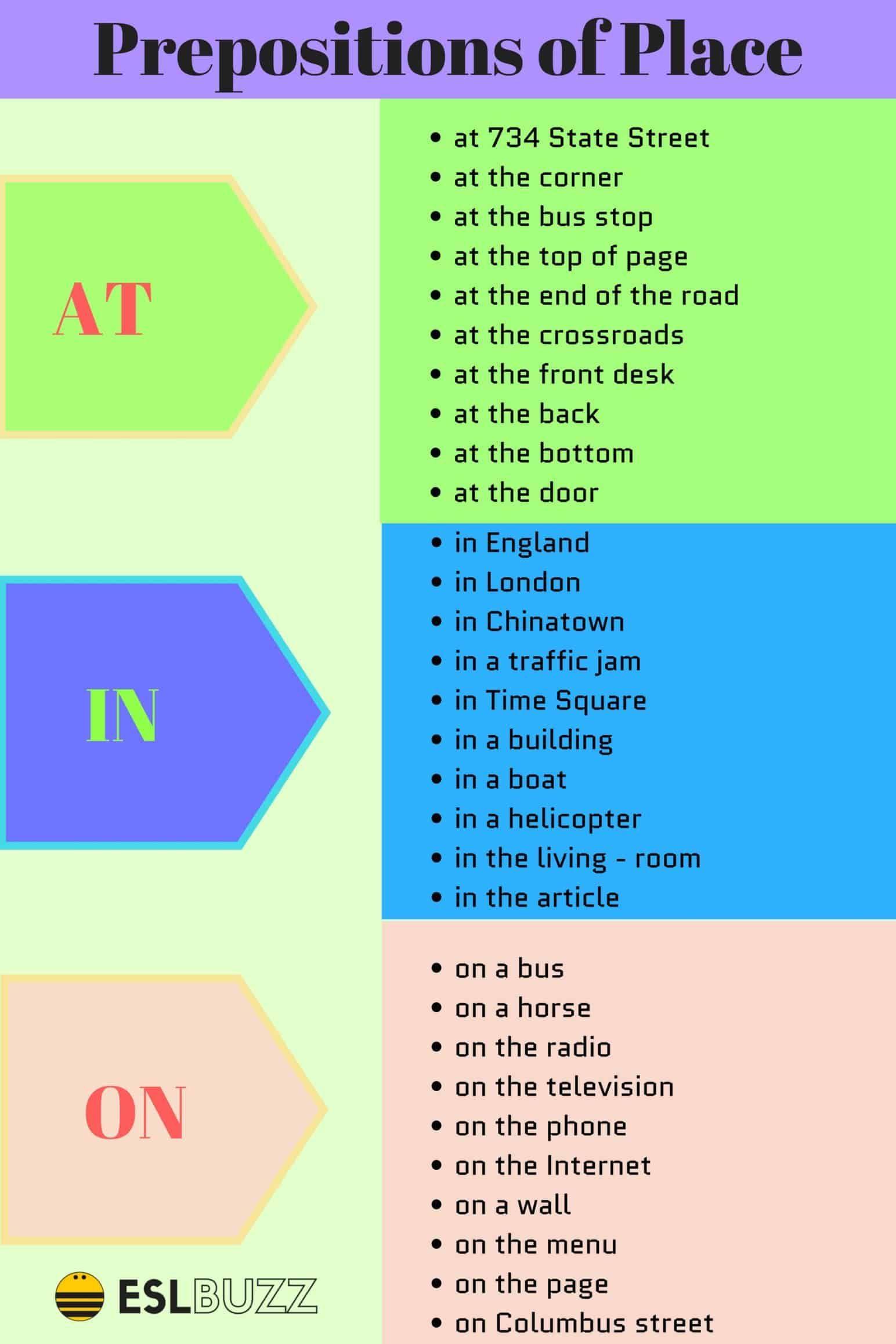 How To Use Prepositions Of Time And Place At In On