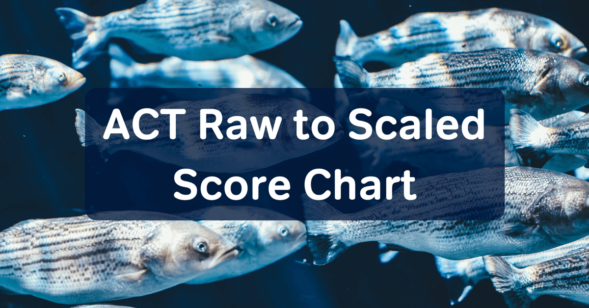 Act Raw Score Conversion Chart Acting New Sat Scores