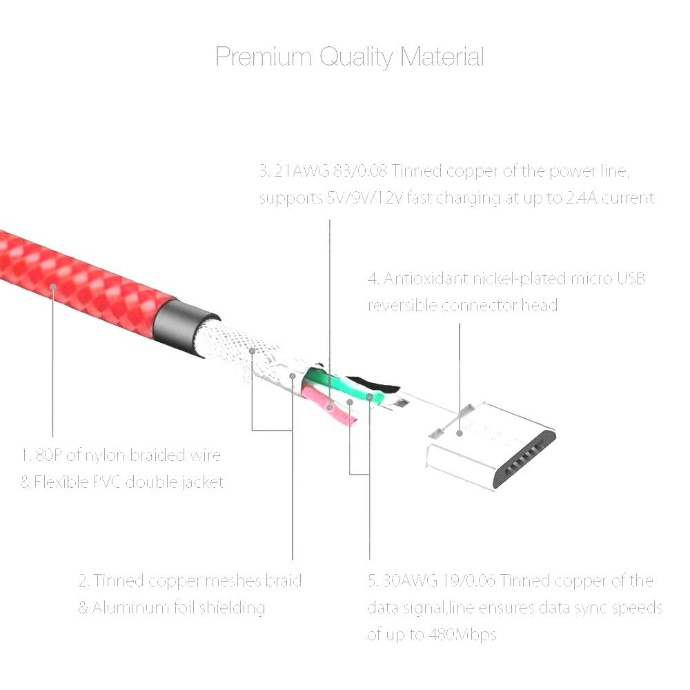 Best Of Micro Usb Wiring Diagram Ideas Revise Pedia New Wire