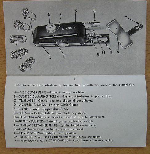 Singer Buttonhole Attachment For Slant Needle Machines Buttonhole Classy Sewing Machine Buttonhole Attachment