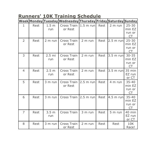 This Is What K Preparation Plan Is Designed Toward Starter
