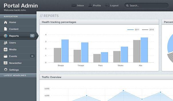 gui-template-design-templates | UI Design | Pinterest | Interface ...