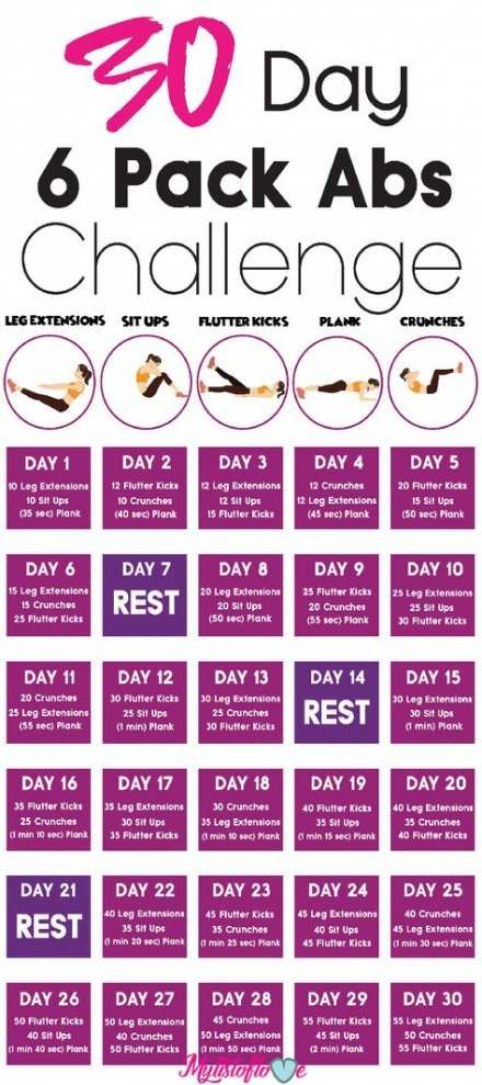 68+ ideas fitness challenge abs shape #fitness