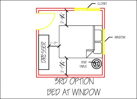 Small Bedroom Design Part 1 Space Planning In 2020 Space Planning Small Bedroom Designs Small Space Bedroom
