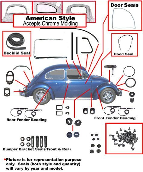 Complete Vw Car Rubber Kit Bug 1966 American Style Window Seals Vw Parts Volkswagen Parts Vw Bug Parts Vw Bus Parts Vw Super Beetle Vw Parts Volkswagen
