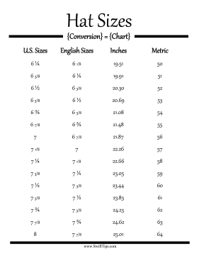 Hat sizes for the United States and England are measured
