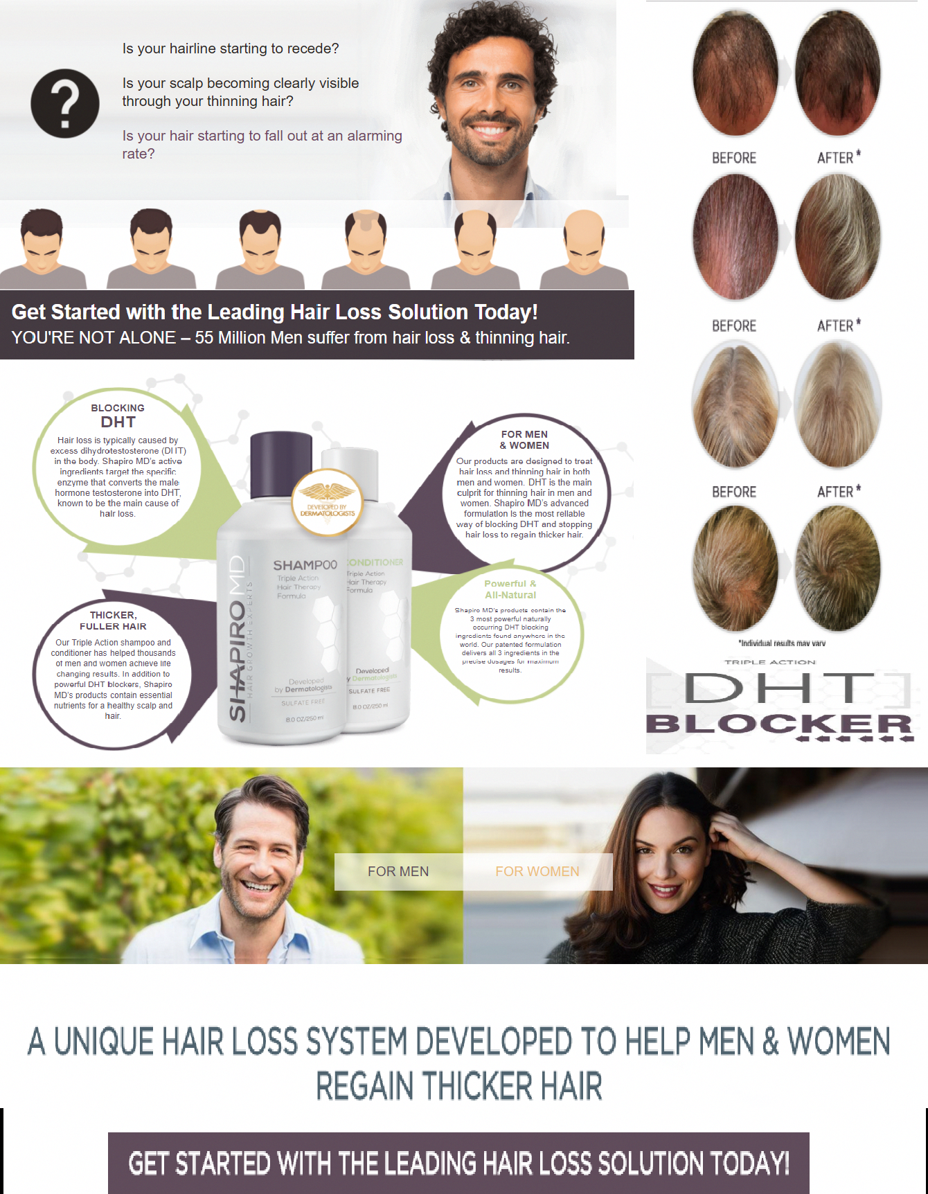 Shapiro Md Hair Regrowth System Review Thinning Hair No More