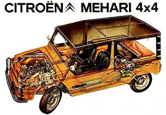 Top Mehari 4x4 | mehari | Pinterest | 4x4, Cars and Ferrari VJ74