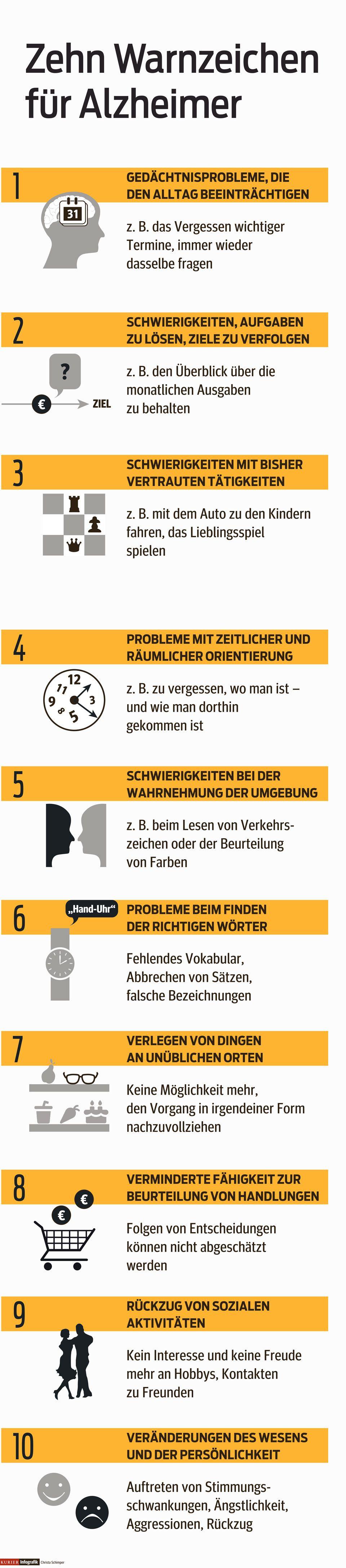 10 Warnzeichen für Alzheimer. Mehr zum Thema: http://kurier.at ...