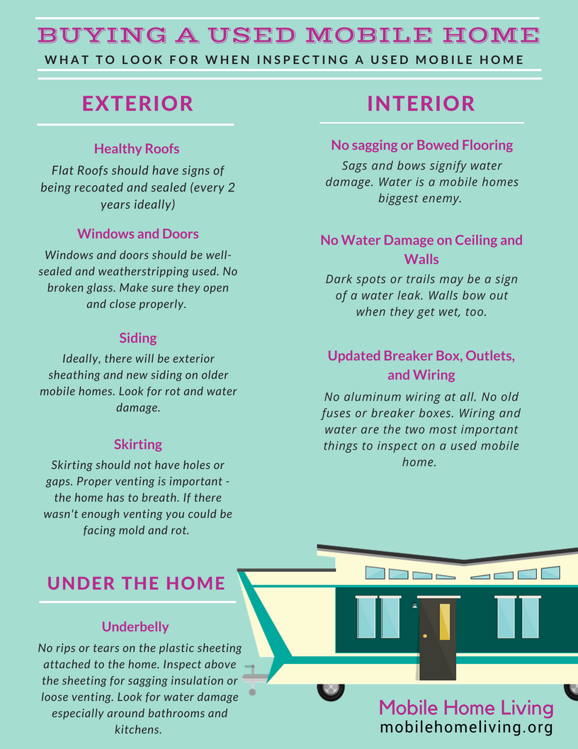 Checklist for your mobile home purchase! | Crafts Ideas in