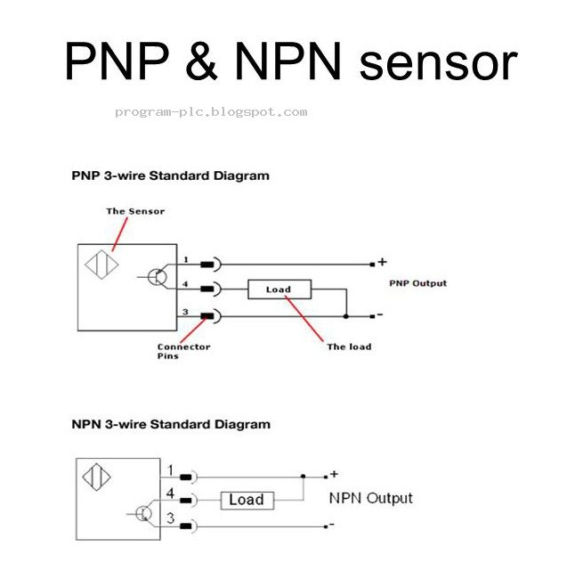 difference between pnp and npn sensor plc, scada, automation Npn Wiring Diagram difference between pnp and npn sensor npn wiring diagram