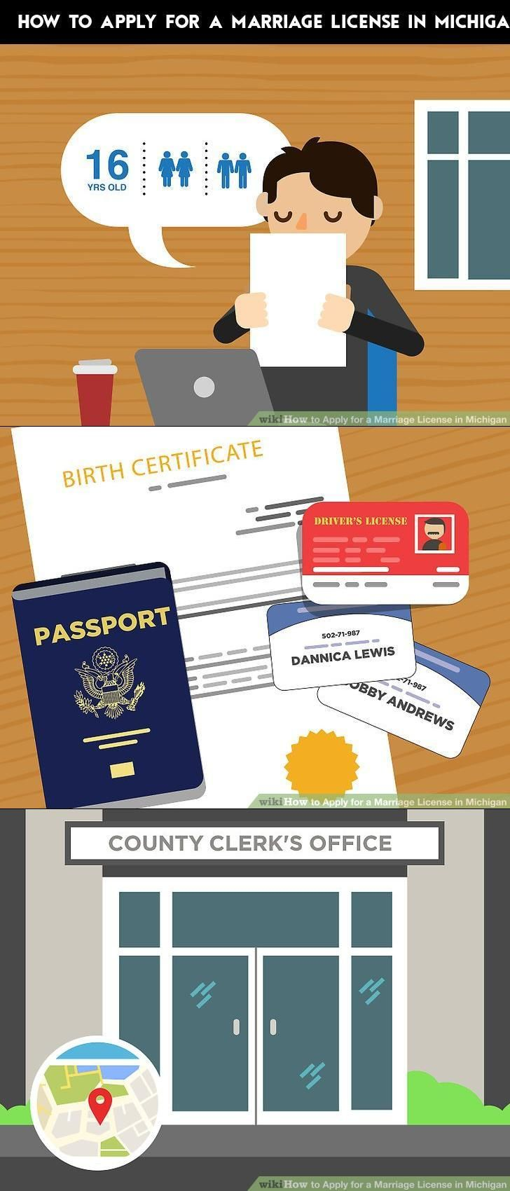 Index of marriage license marriage application