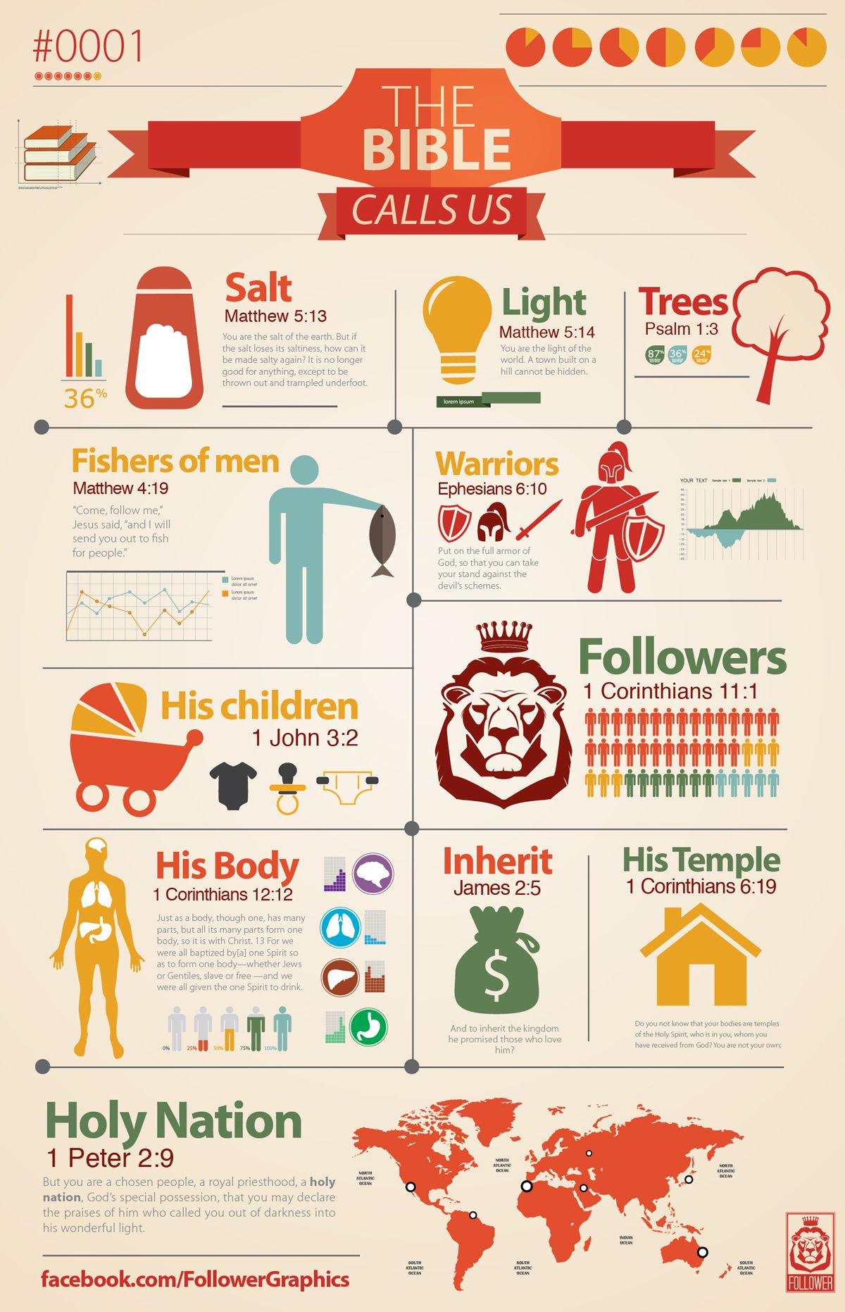 The Bible calls US   Posters   Bible study tools, Quick view
