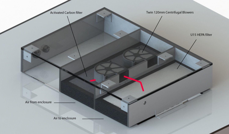 Finally: A 3D Printer Filter Accessory