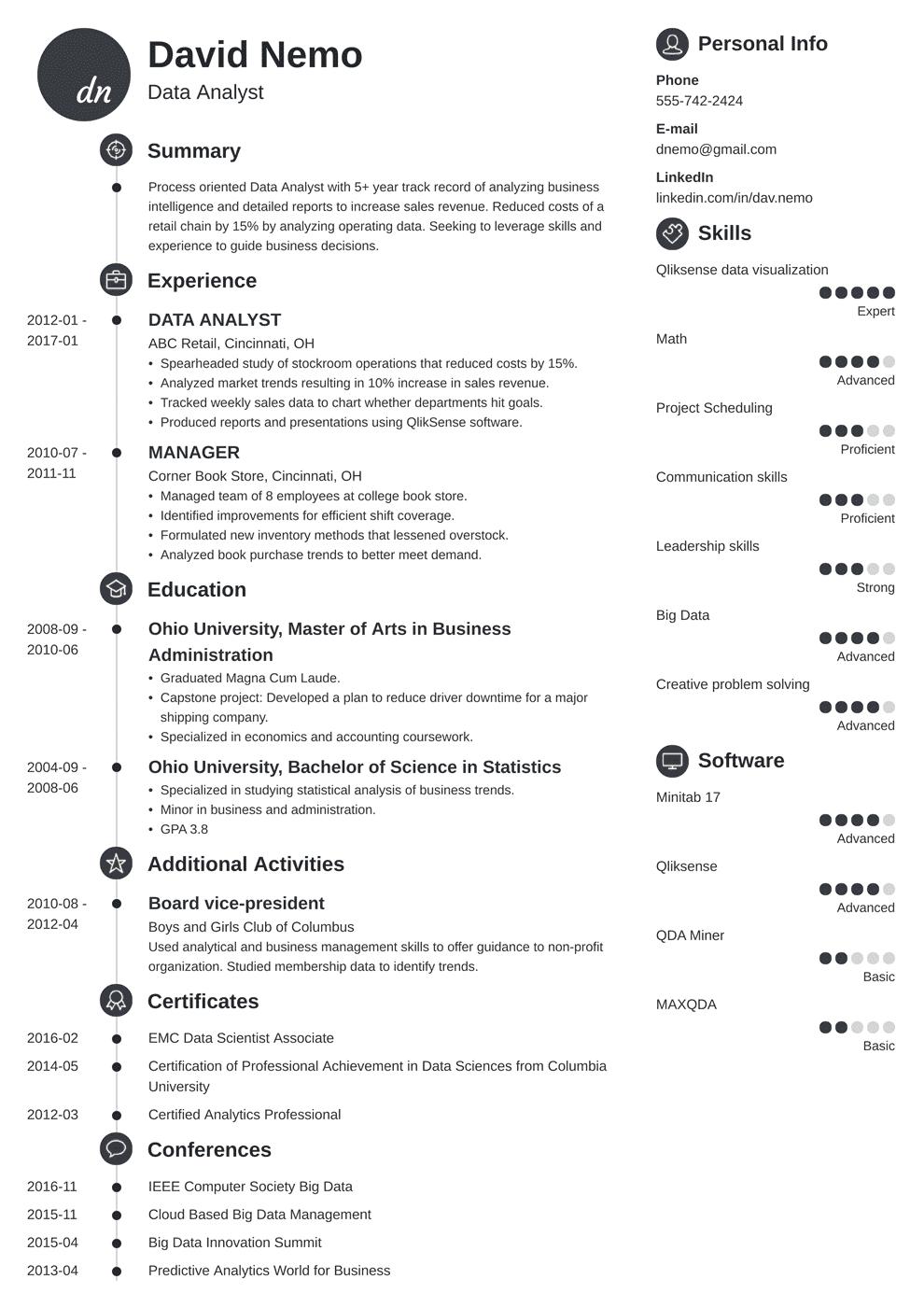 25++ Beginner data analyst resume entry level Examples