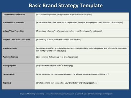 Brand Strategy Template For BBs Or Startups  Ottomistic