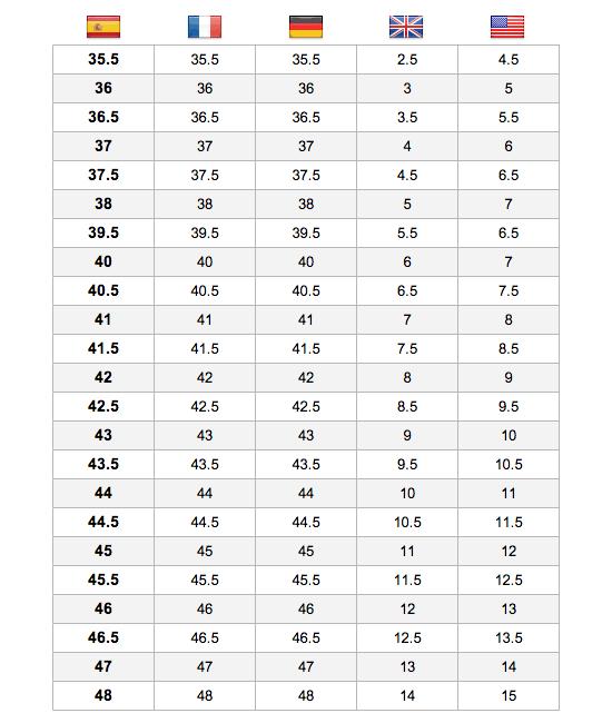 Las normas oficiales GOST , GOST declaran el talla de zapatos se mide por la longitud de un pie expresado en milímetros. Sin embargo, en la práctica los zapatos están marcados ya sea con el sistema tradicional basado en una longitud de pie expresado en puntos de París o con la longitud del pie se mide en centímetros.