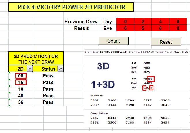 toto result 88 | 4d result malaysia