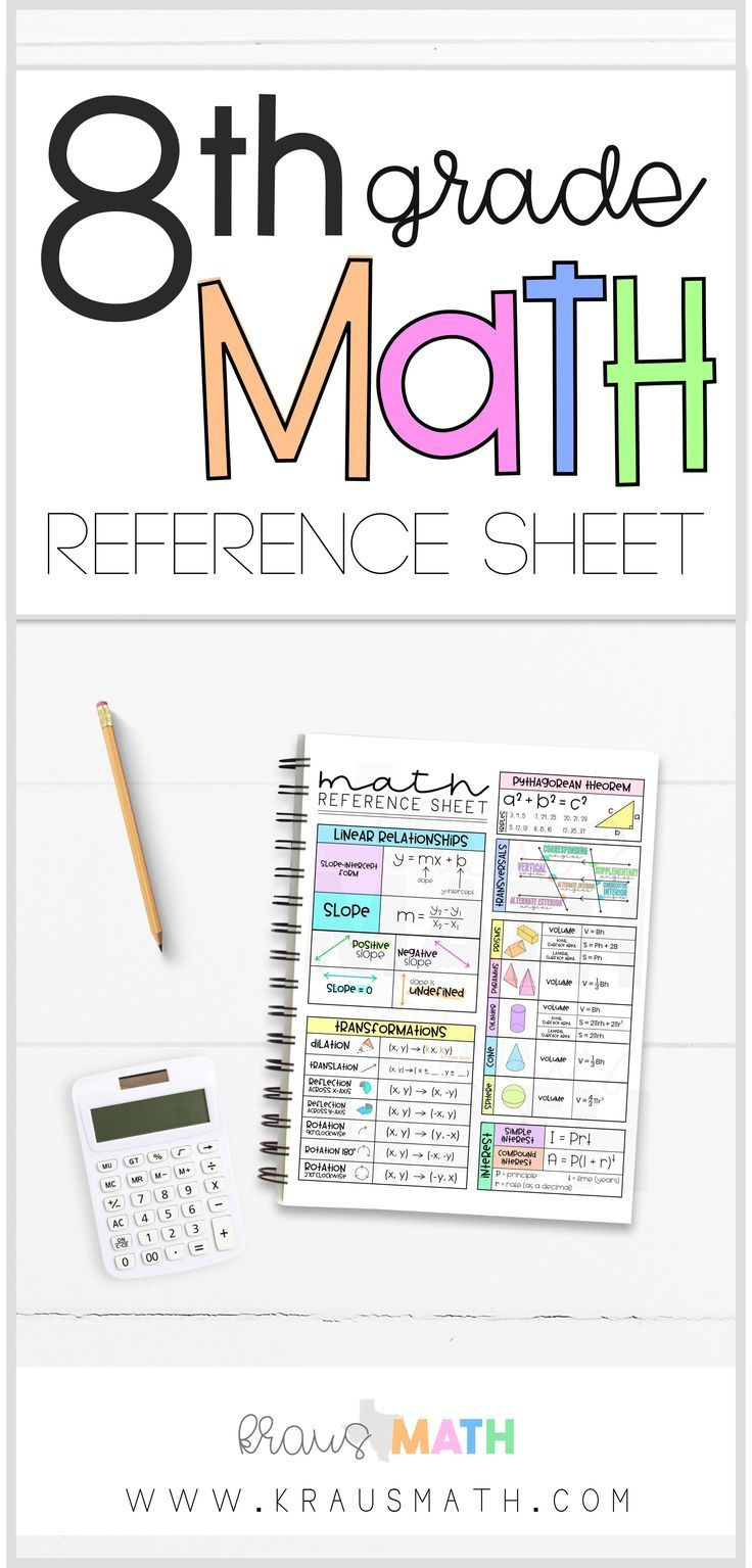 8th Grade Math Reference Sheet (With images) Math