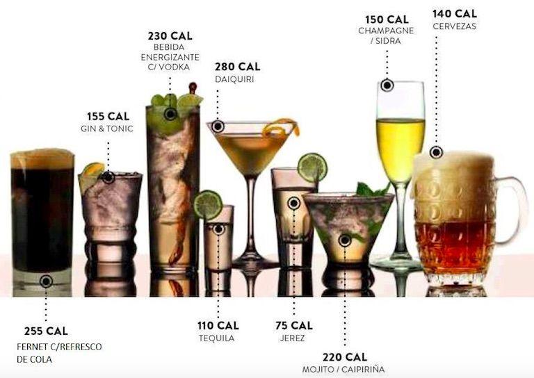 Cuantas calorias tiene una copa de vino? Cuantos gramos de