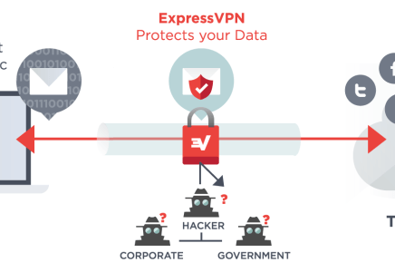 7df1bf1b5a01ab3d88a5aa66f0dbdf65 - What Is A Vpn And What Is It Used For