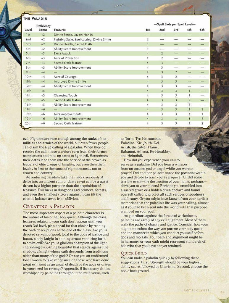 Oath of devotion 5e wikidot