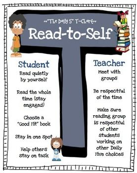 Daily 5 Read To Self T Chart Poster (Intermediate) FREE  Free T Chart