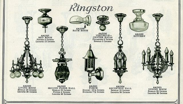 1920 Light Fixtures Attic Storage 1920s Light Fixtures Attic Renovation