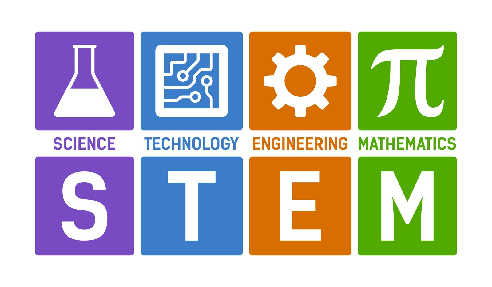 What Is Stem Education Science Technology Engineering Math Stem Science Science And Technology