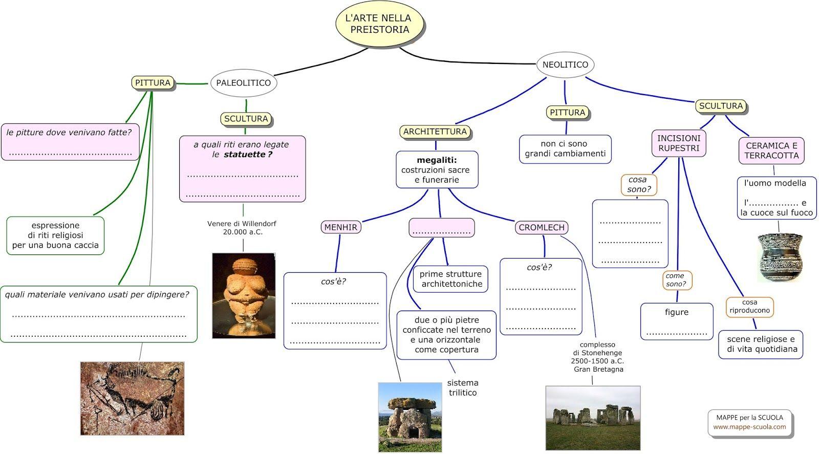 Mappe per la scuola l 39 arte nella preistoria storia - Atterrare prima del tempo caratteri ...