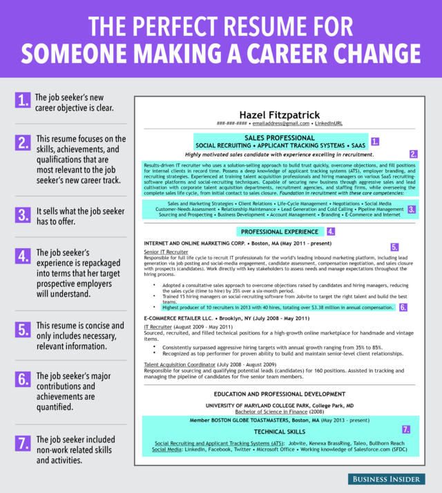Ideal Resume For Someone Making A Career Change Business Insider Career Change Resume Job Resume Business Resume