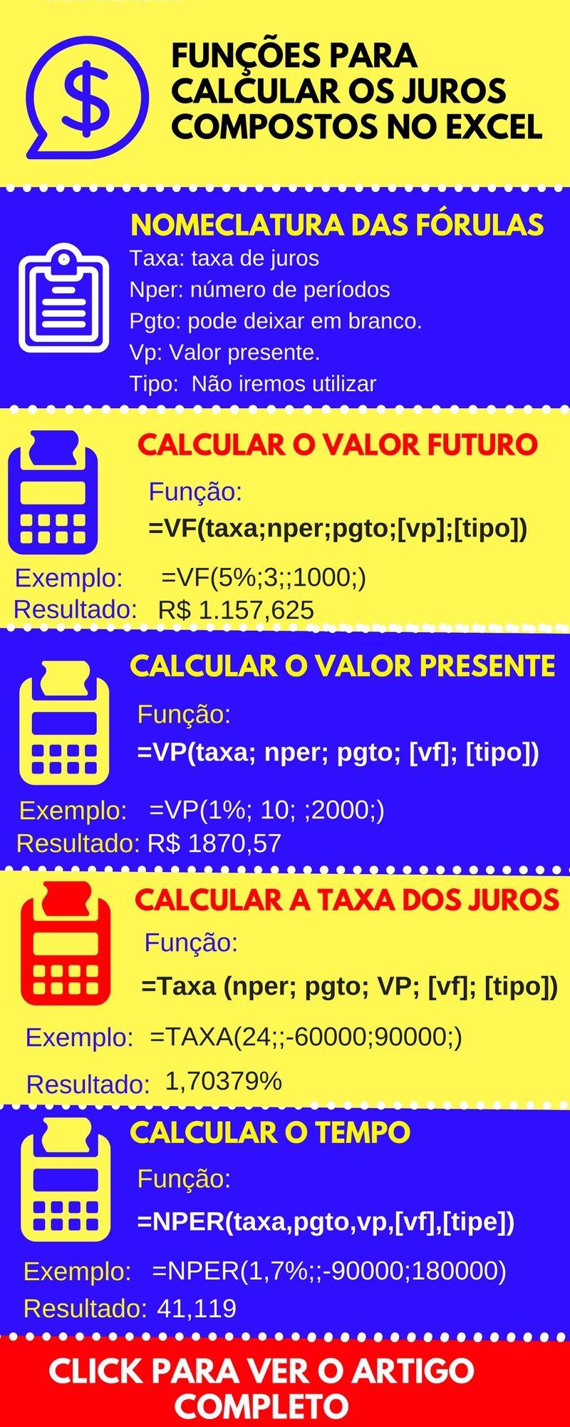 Como Calcular Os Juros Compostos No Excel Funcoes Formulas E