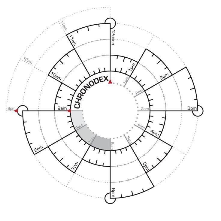 https://topwiringdiagram.herokuapp.com/post/google-calendar-manual Waltco Liftgate Wiring Diagram Model on